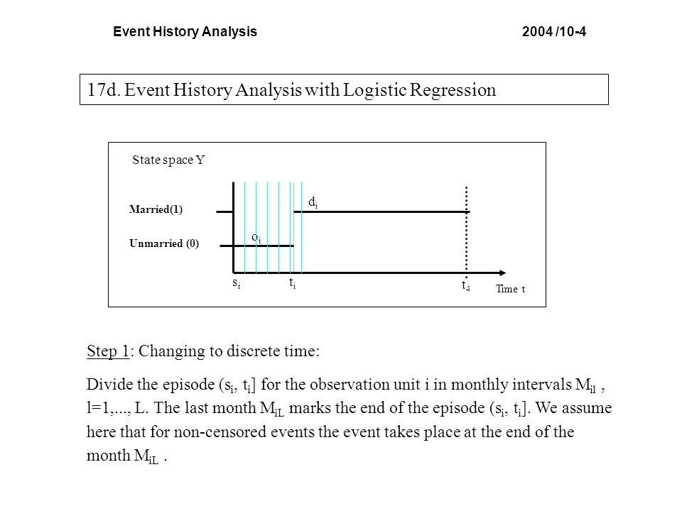 Event History Analysis 2004 /10-4