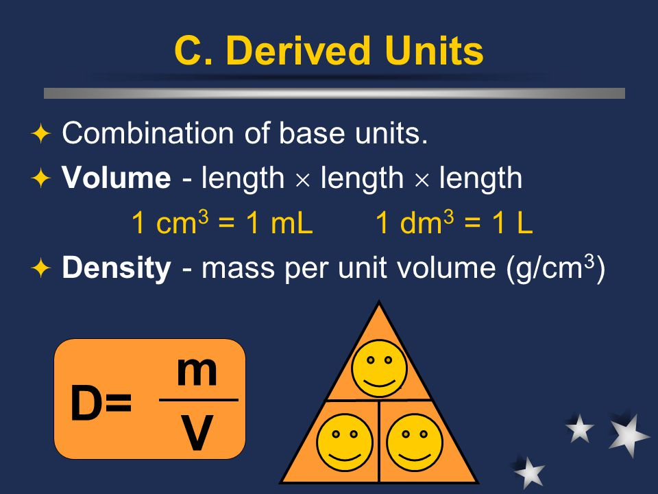 D m V D= m V C. Derived Units Combination of base units.