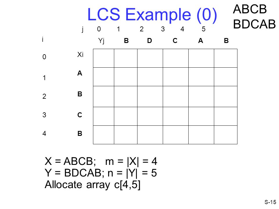 LCS Example (0) ABCB BDCAB X = ABCB; m = |X| = 4