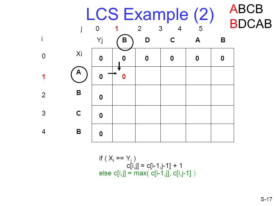 LCS Example (2) ABCB BDCAB j 0 1 2 3 4 5 i Yj B D C A B Xi A 1 B 2 3 C