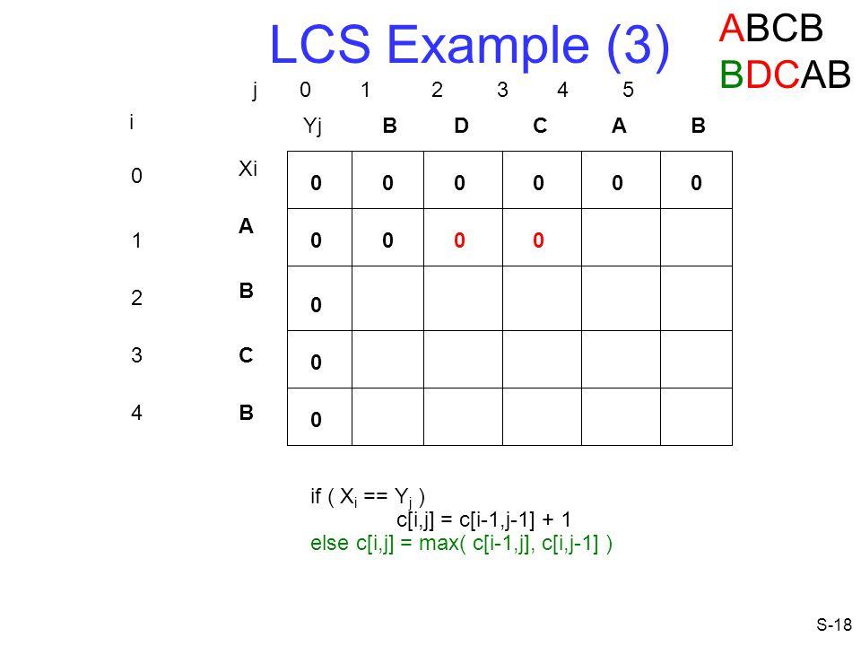 LCS Example (3) ABCB BDCAB j 0 1 2 3 4 5 i Yj B D C A B Xi A 1 B 2 3 C