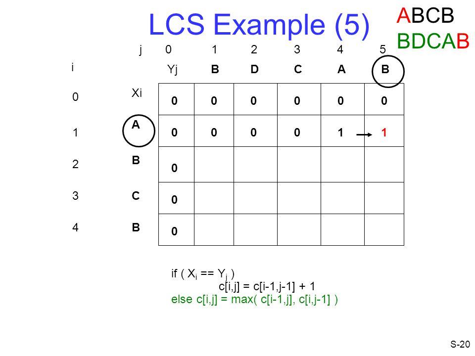 LCS Example (5) ABCB BDCAB j 0 1 2 3 4 5 i Yj B D C A B Xi A 1 1 1 B 2