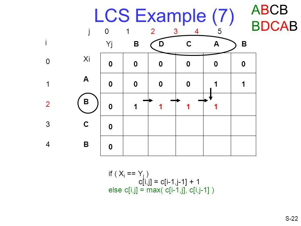 LCS Example (7) ABCB BDCAB j 0 1 2 3 4 5 i Yj B D C A B Xi A 1 1 1 B 2