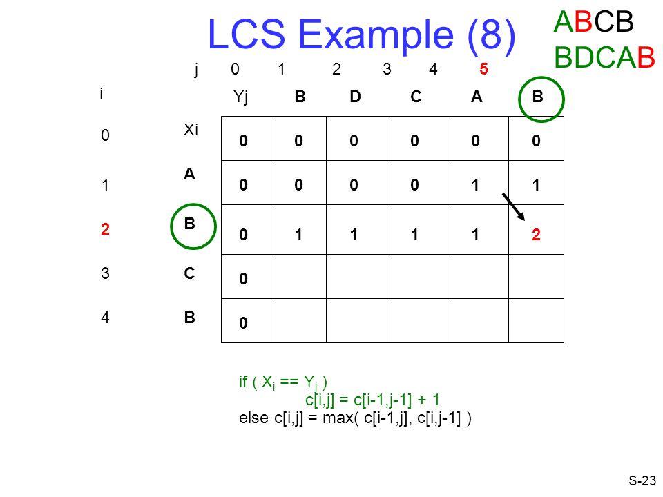 LCS Example (8) ABCB BDCAB j 0 1 2 3 4 5 i Yj B D C A B Xi A 1 1 1 B 2