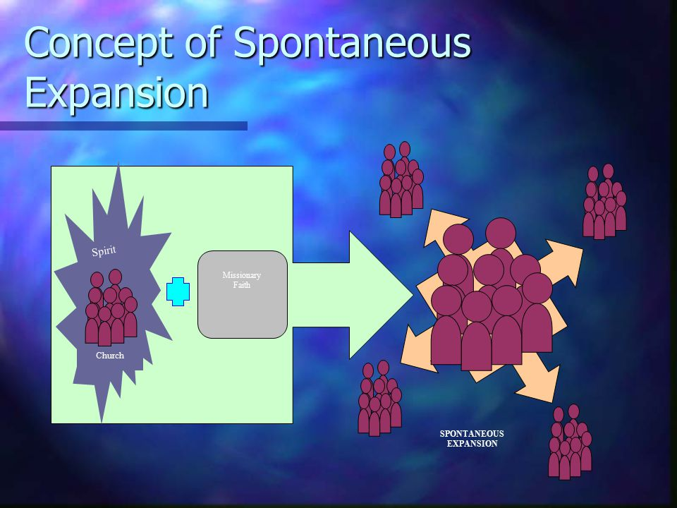 Concept of Spontaneous Expansion