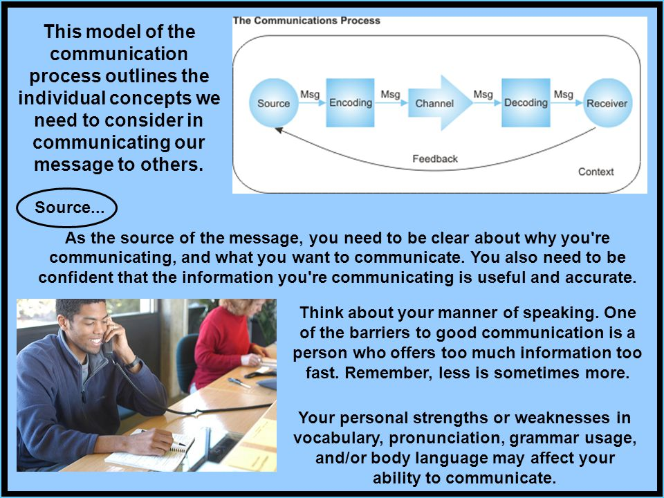 This model of the communication process outlines the individual concepts we need to consider in communicating our message to others.