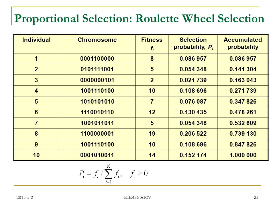 Proportional Selection: Roulette Wheel Selection