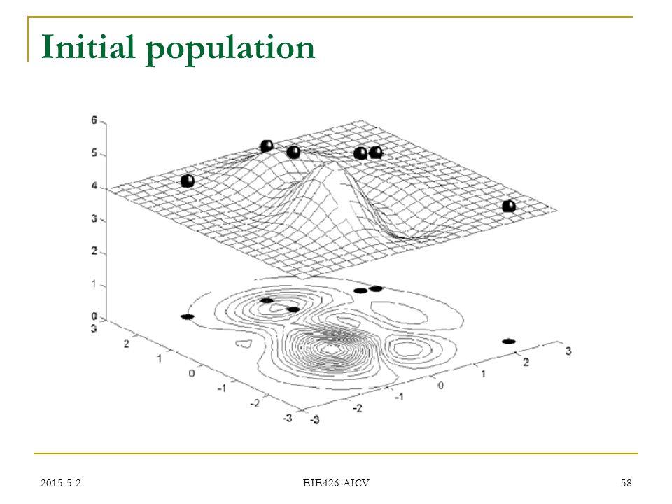 Initial population 2017/4/14 EIE426-AICV