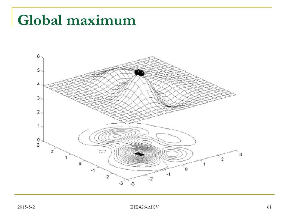 Global maximum 2017/4/14 EIE426-AICV
