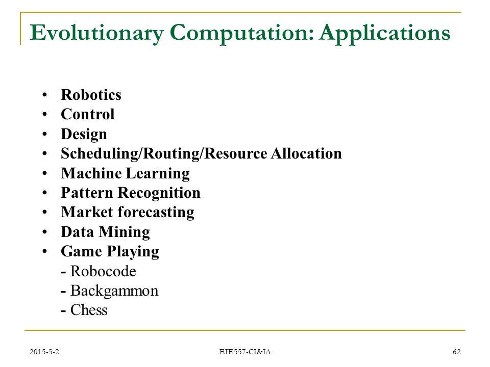 Evolutionary Computation: Applications