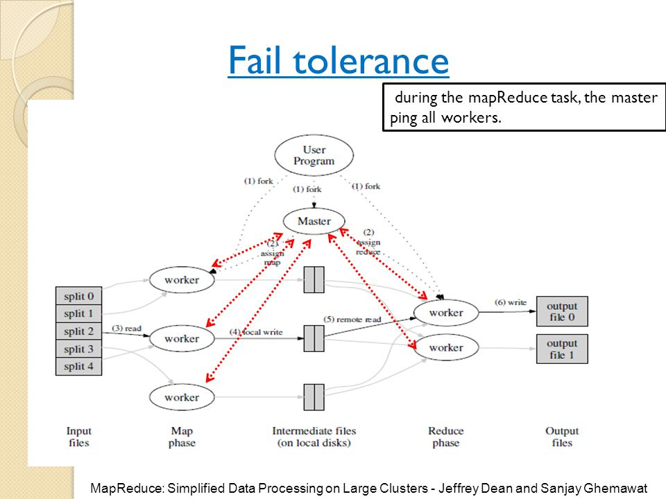 Fail tolerance during the mapReduce task, the master ping all workers.