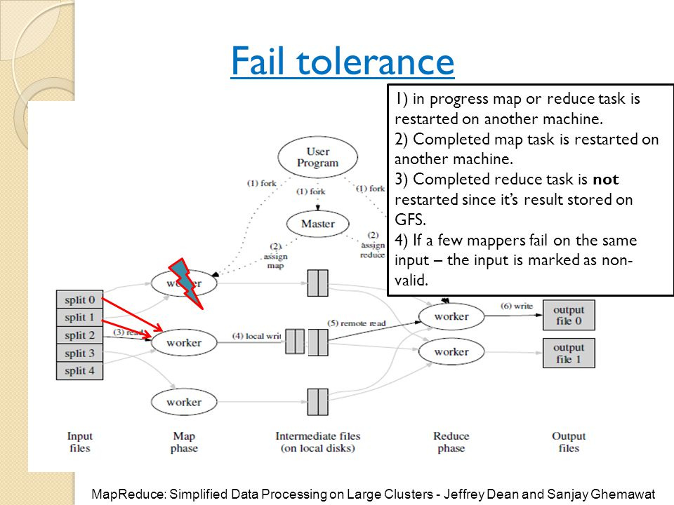 Fail tolerance 1) in progress map or reduce task is restarted on another machine. 2) Completed map task is restarted on another machine.
