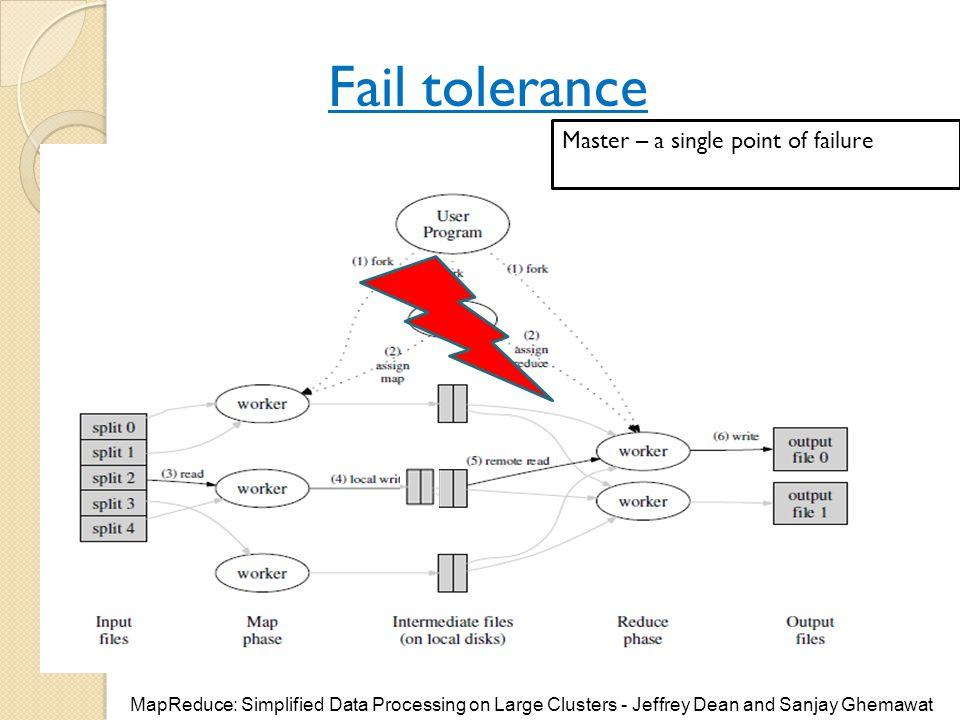 Fail tolerance Master – a single point of failure