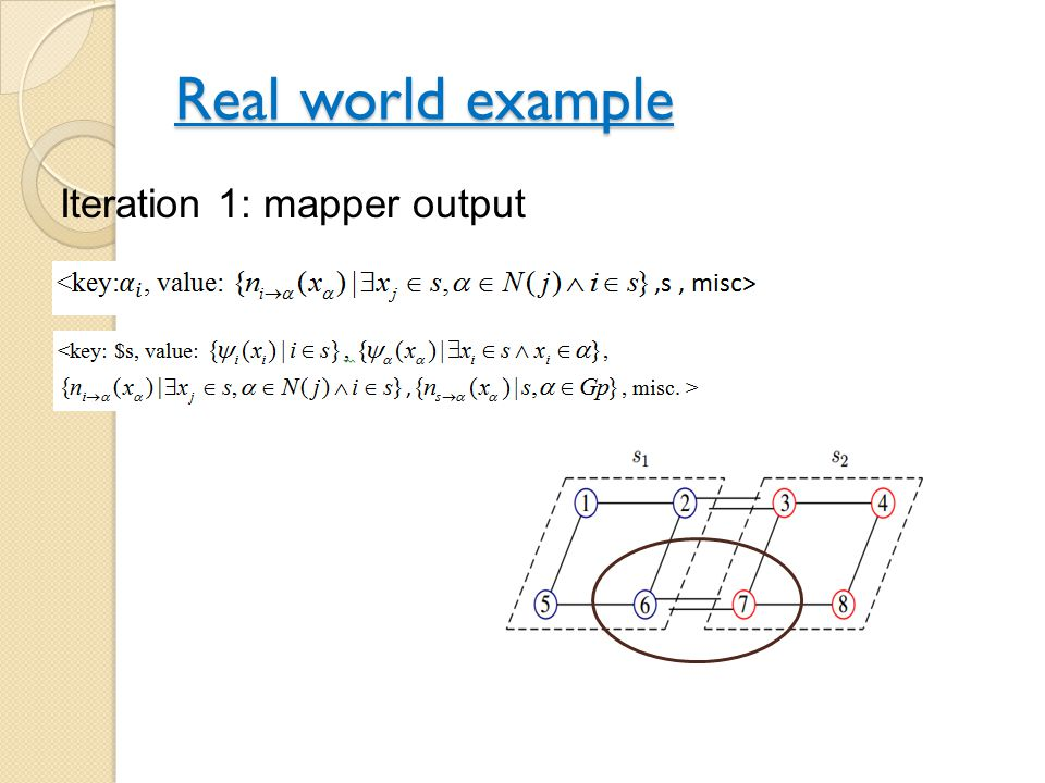 Real world example Iteration 1: mapper output