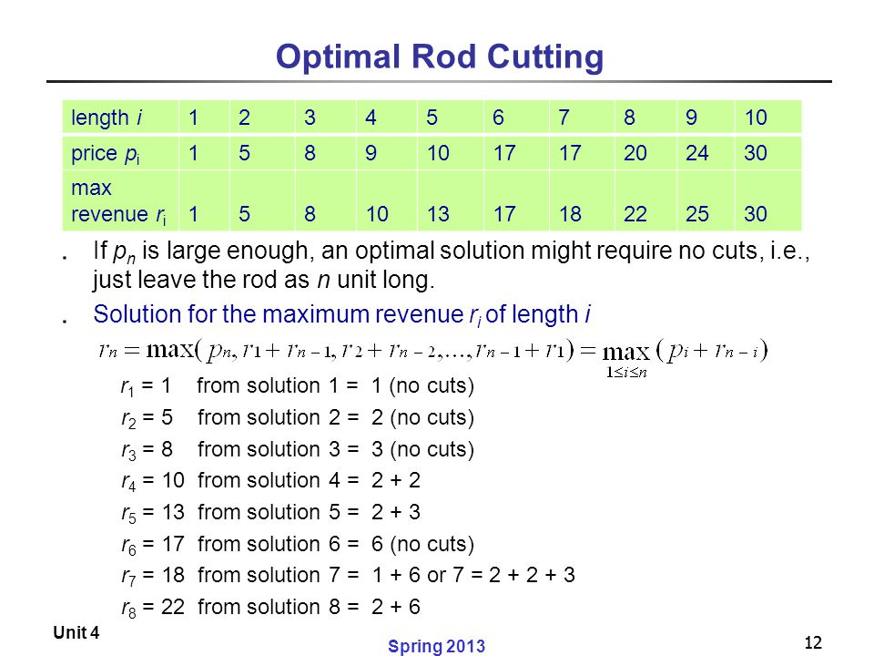 Optimal Rod Cutting length i. 1. 2. 3. 4. 5. 6. 7. 8. 9. 10. price pi. 17. 20. 24. 30.