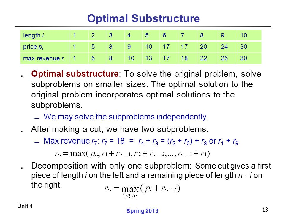 Optimal Substructure length i. 1. 2. 3. 4. 5. 6. 7. 8. 9. 10. price pi. 17. 20. 24. 30.