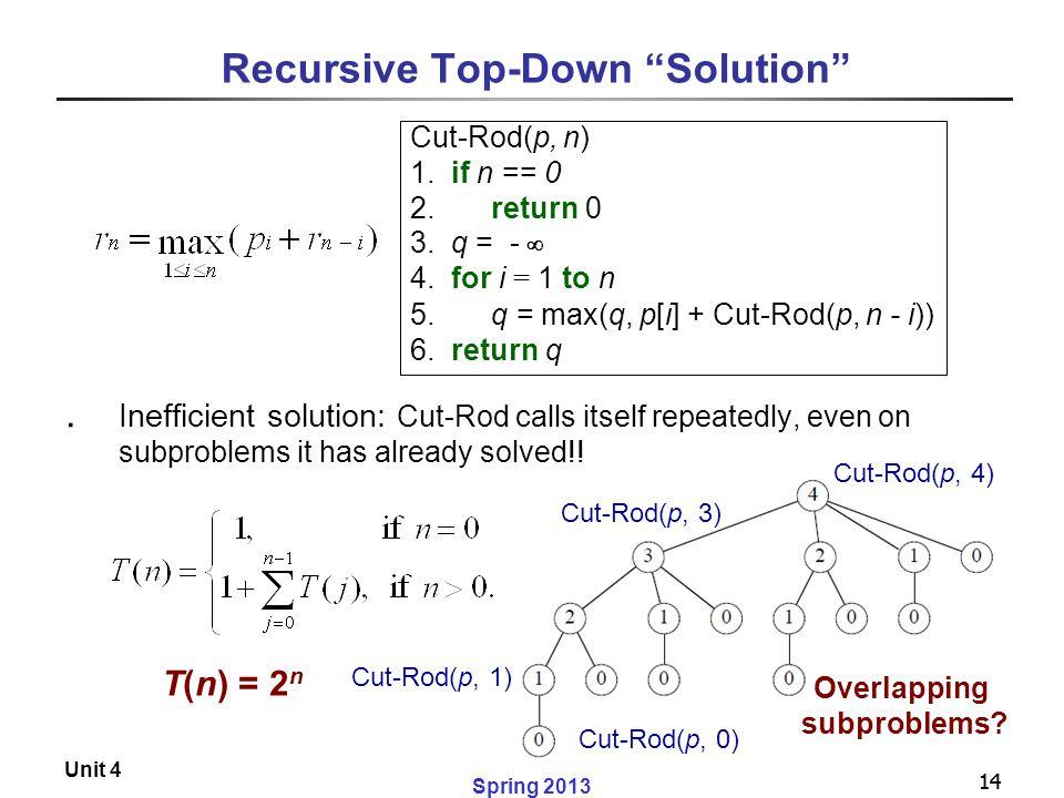 Recursive Top-Down Solution