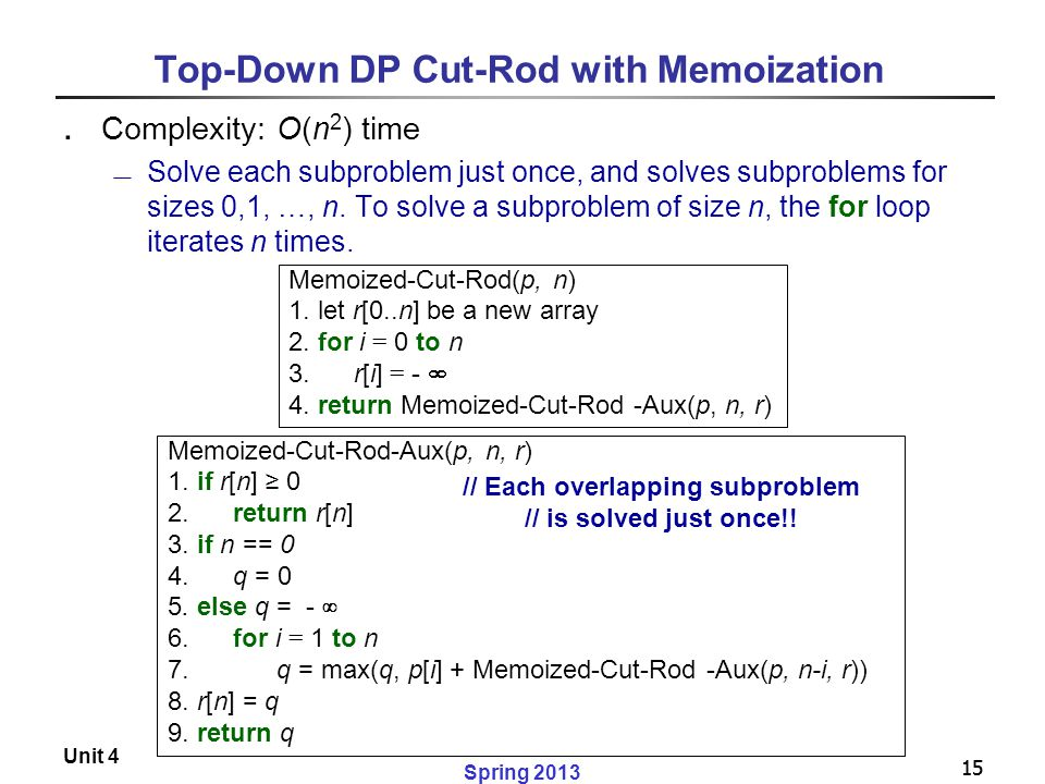 Top-Down DP Cut-Rod with Memoization