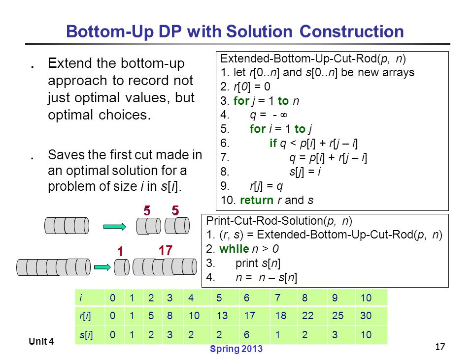 Bottom-Up DP with Solution Construction