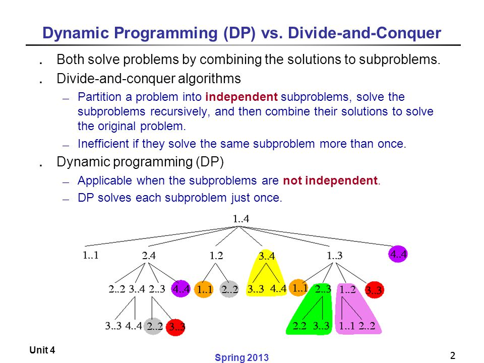Dynamic Programming (DP) vs. Divide-and-Conquer