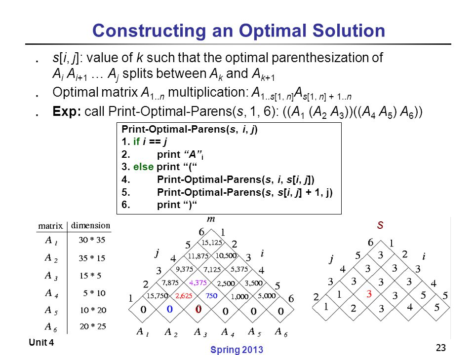 Constructing an Optimal Solution