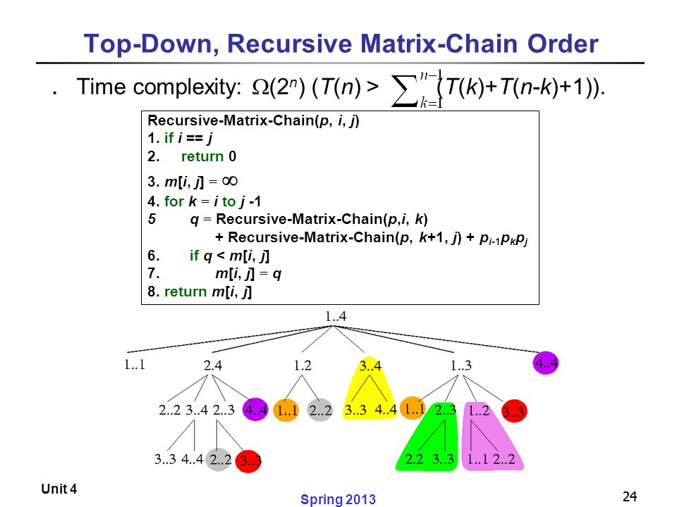 Top-Down, Recursive Matrix-Chain Order