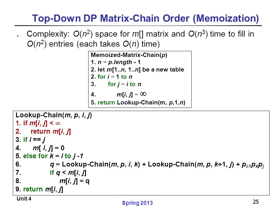 Top-Down DP Matrix-Chain Order (Memoization)
