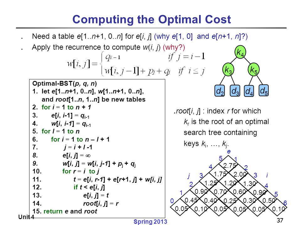 Computing the Optimal Cost