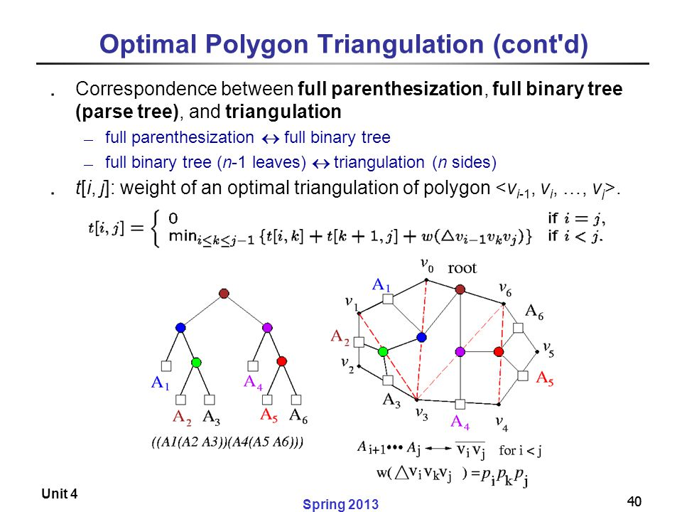 Optimal Polygon Triangulation (cont d)