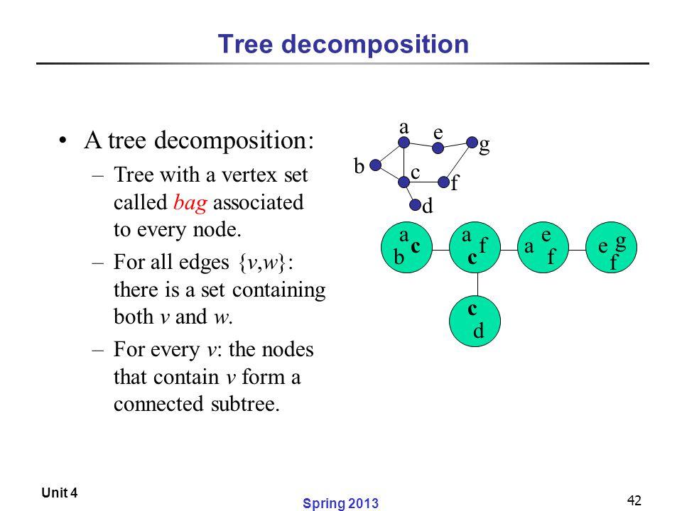 Tree decomposition A tree decomposition: a e