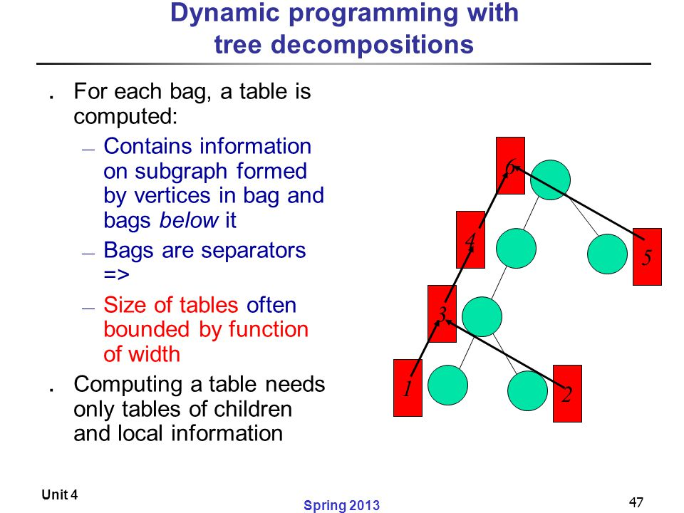 Dynamic programming with tree decompositions