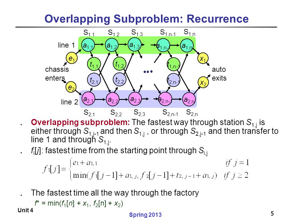 Overlapping Subproblem: Recurrence