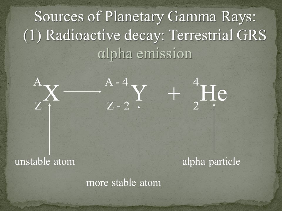 Sources of Planetary Gamma Rays: (1) Radioactive decay: Terrestrial GRS αlpha emission