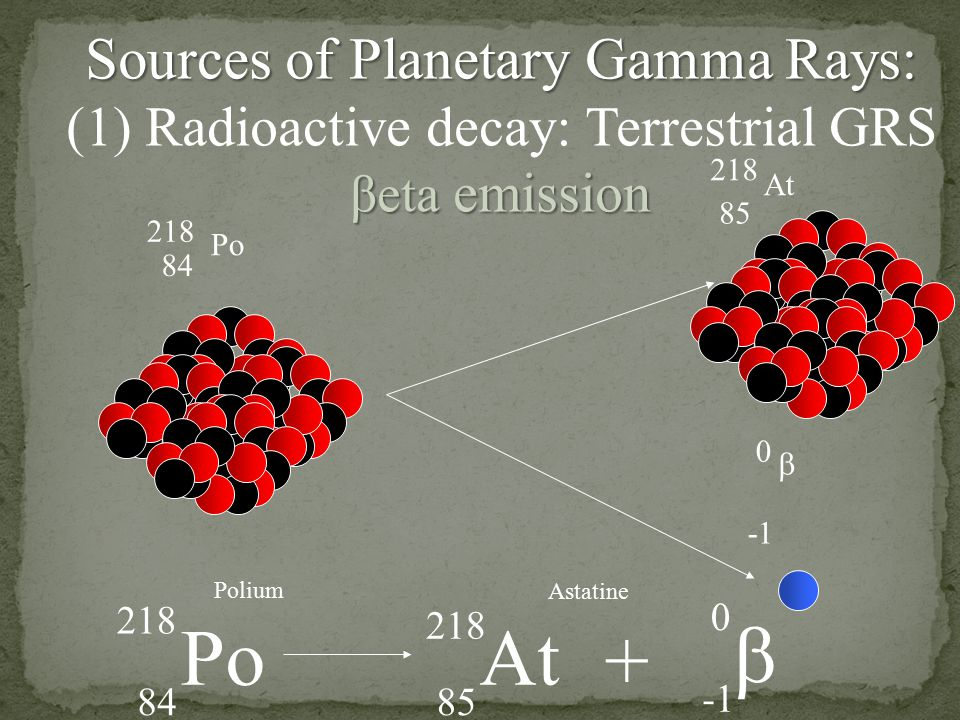 Sources of Planetary Gamma Rays: (1) Radioactive decay: Terrestrial GRS βeta emission