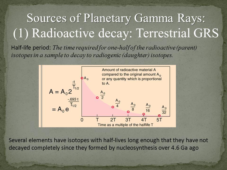 (1) Radioactive decay: Terrestrial GRS
