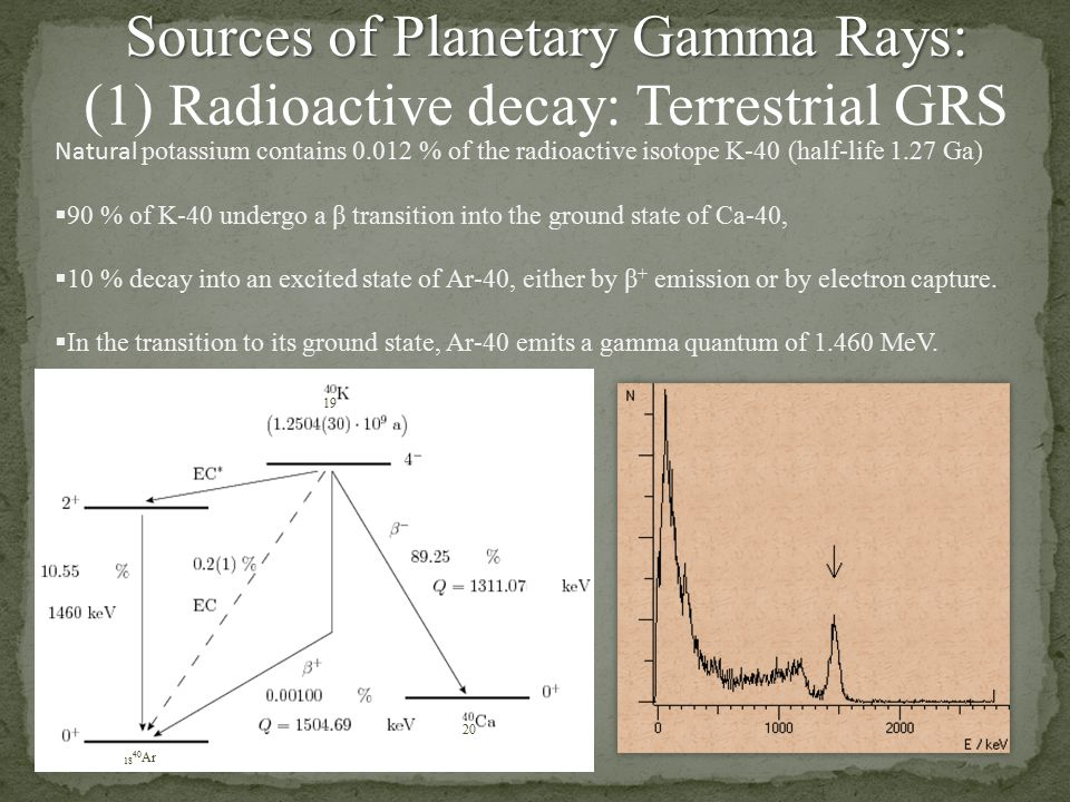 Sources of Planetary Gamma Rays: