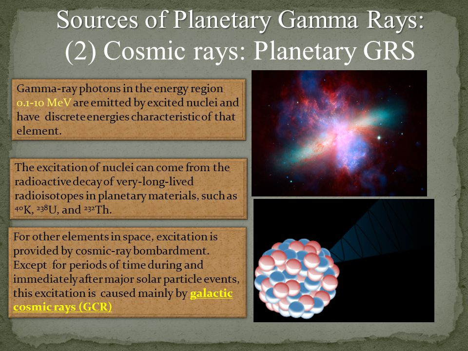 (2) Cosmic rays: Planetary GRS