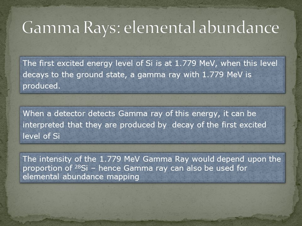 Gamma Rays: elemental abundance