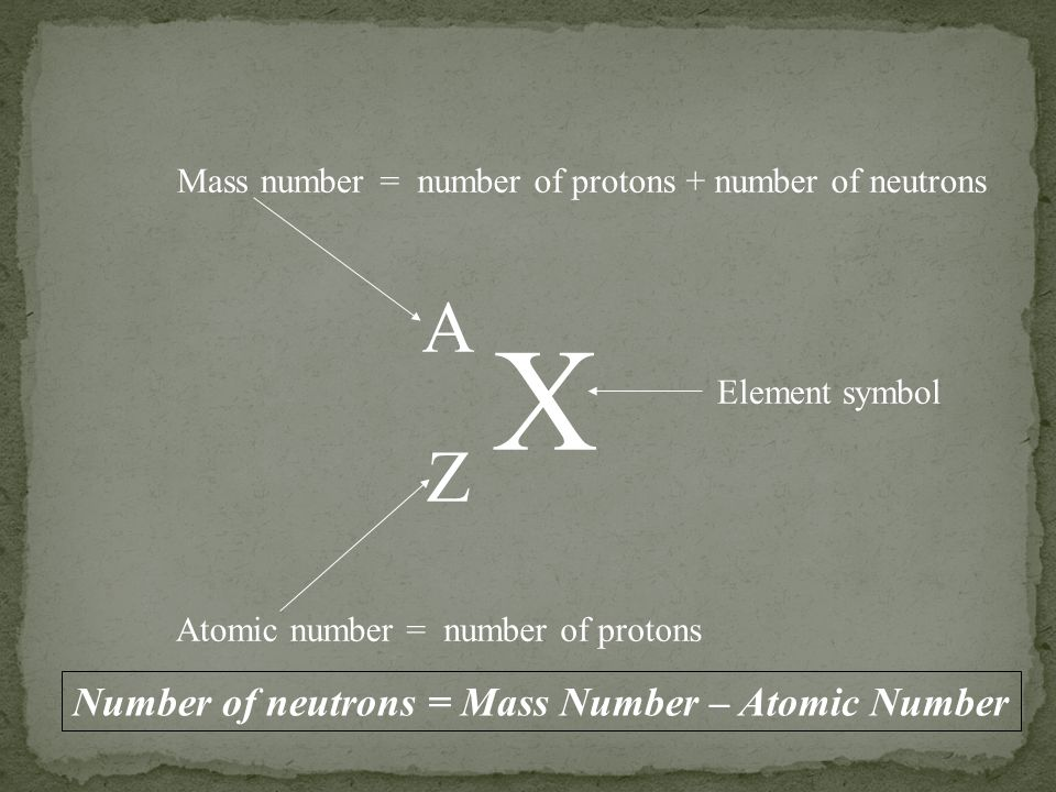 X A Z Number of neutrons = Mass Number – Atomic Number Mass number