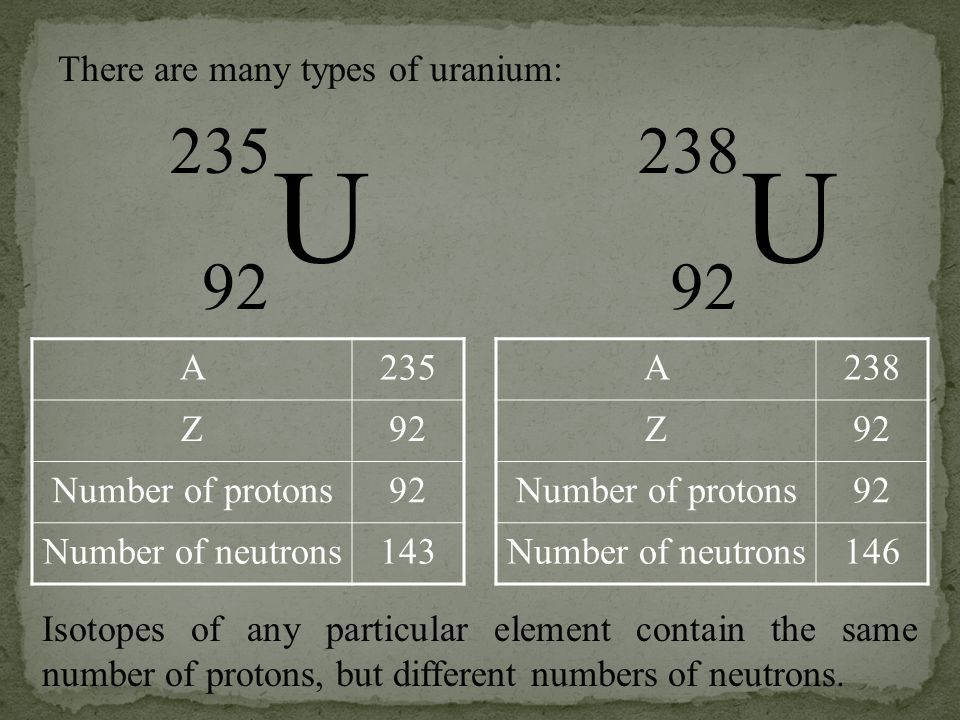 U U 235 92 238 92 There are many types of uranium: A 235 Z 92