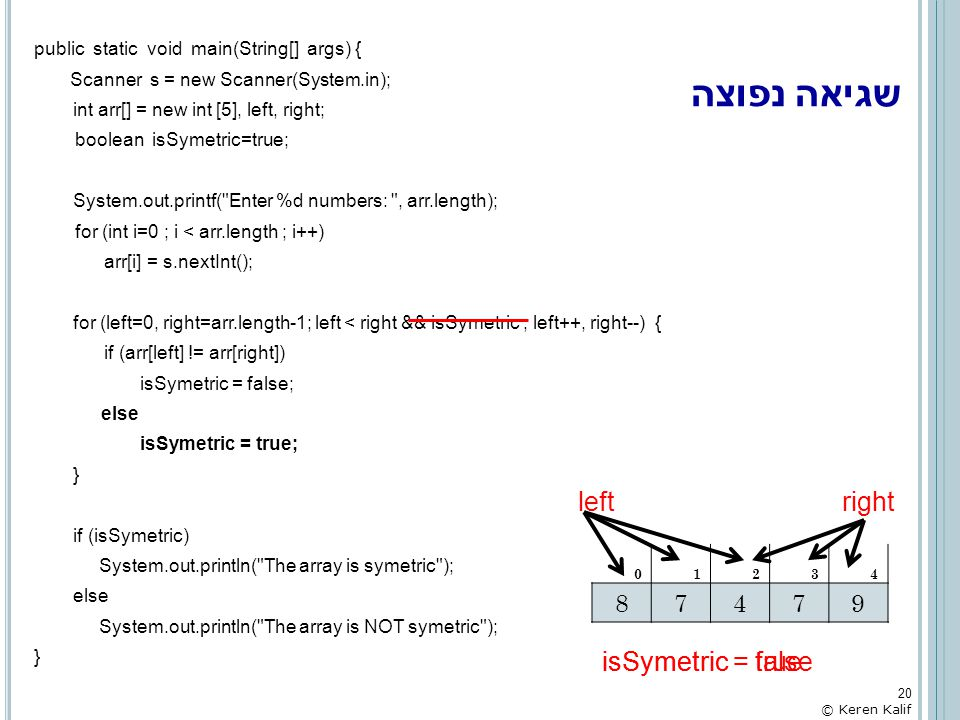 שגיאה נפוצה left right isSymetric = true isSymetric = false 8 7 9 1 2