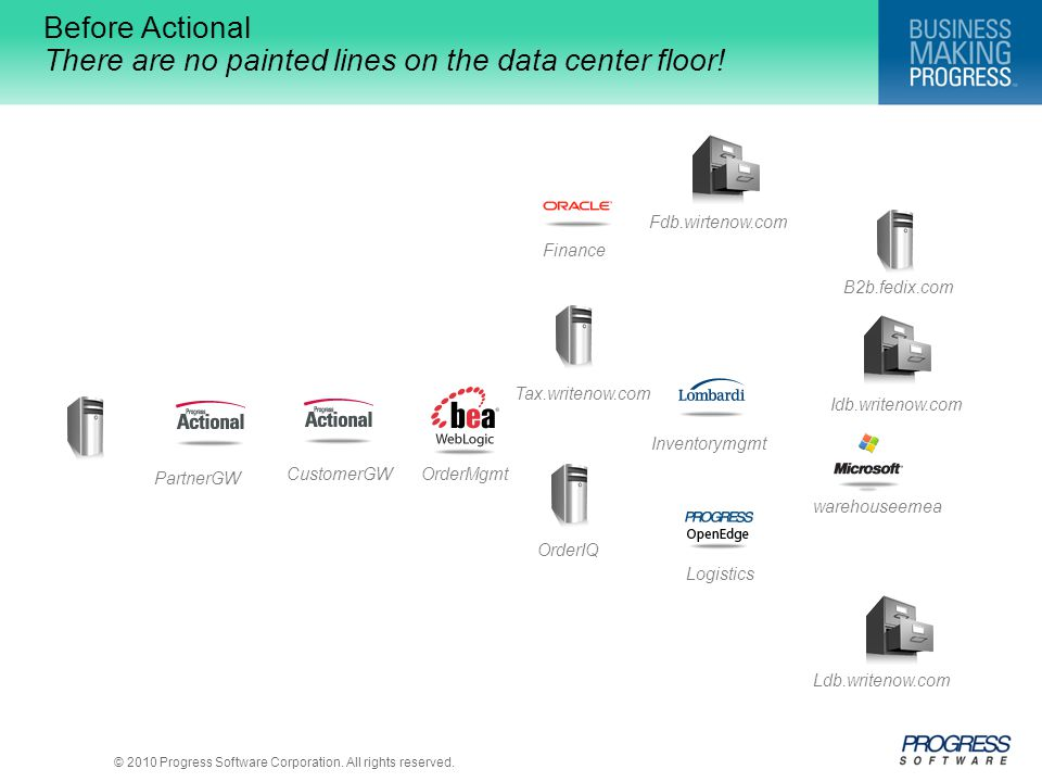 Before Actional There are no painted lines on the data center floor!