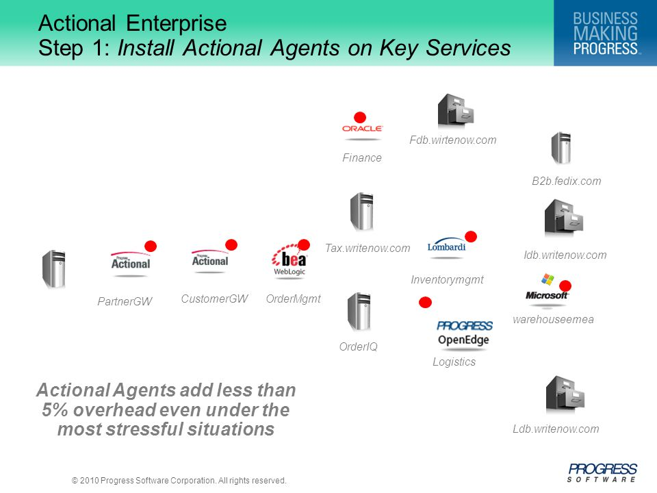 Actional Enterprise Step 1: Install Actional Agents on Key Services