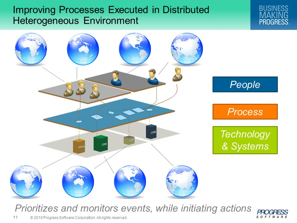 Improving Processes Executed in Distributed Heterogeneous Environment