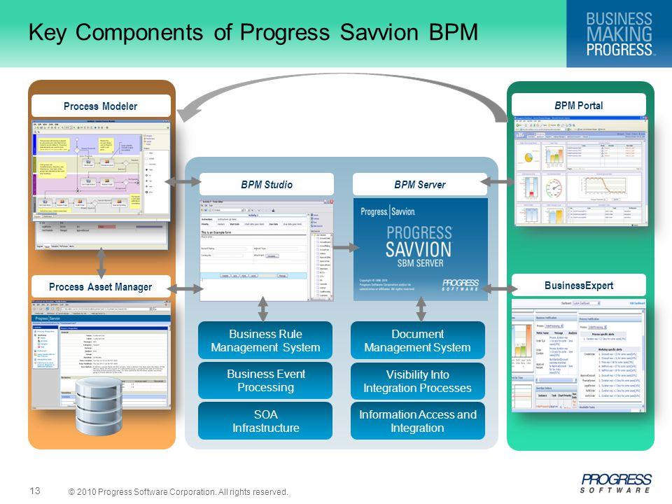 Key Components of Progress Savvion BPM