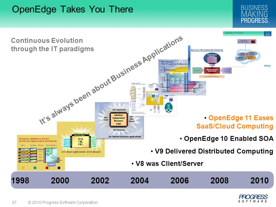 OpenEdge Takes You There