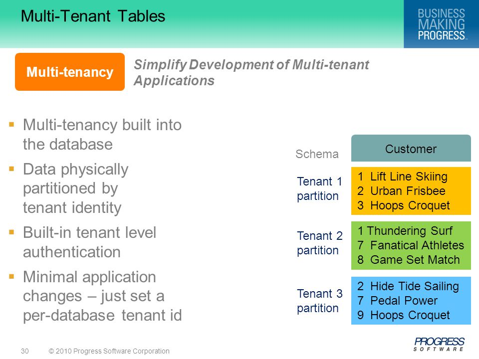 Multi-Tenant Tables Multi-tenancy built into the database