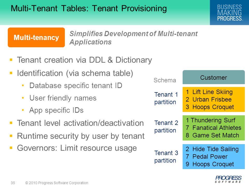 Multi-Tenant Tables: Tenant Provisioning