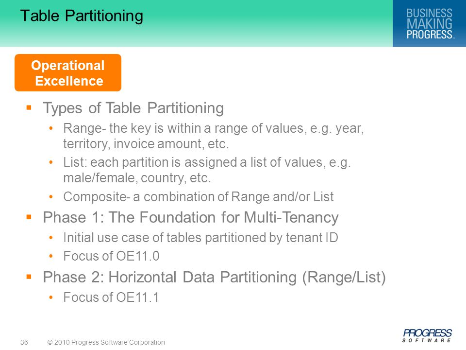 Table Partitioning Types of Table Partitioning