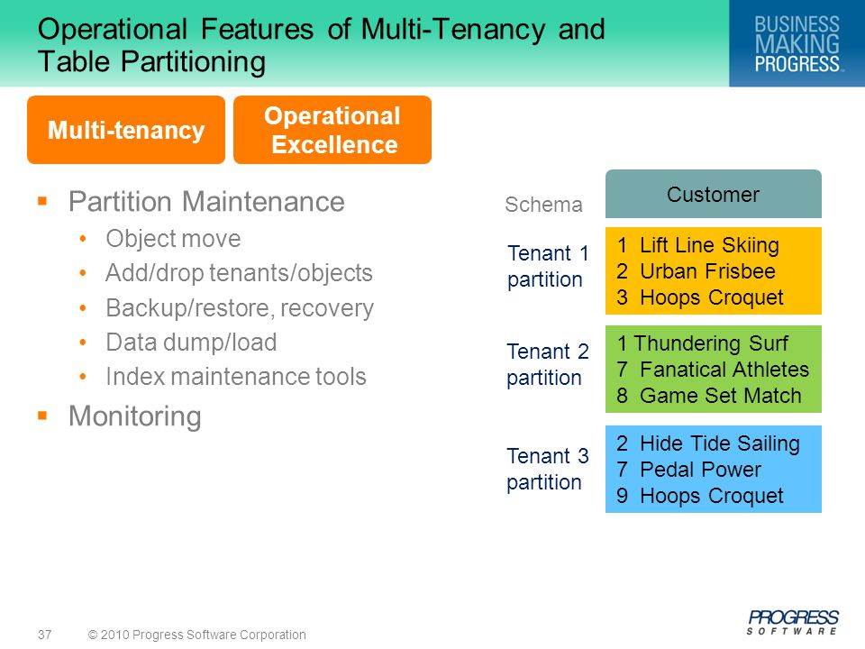 Operational Features of Multi-Tenancy and Table Partitioning